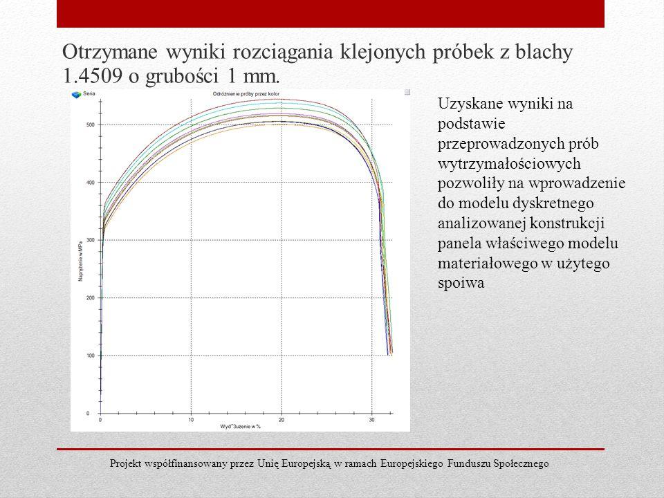 Otrzymane wyniki rozciągania klejonych próbek z blachy 1.4509 o grubości 1 mm. Uzyskane wyniki na podstawie przeprowadzonych prób wytrzymałościowych p