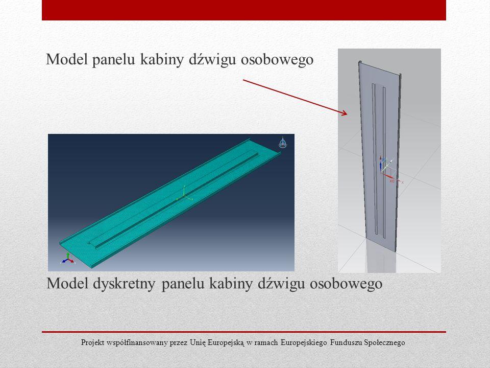 Model panelu kabiny dźwigu osobowego Model dyskretny panelu kabiny dźwigu osobowego Projekt współfinansowany przez Unię Europejską w ramach Europejski