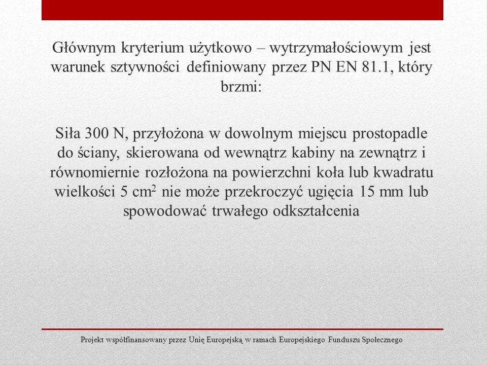 Głównym kryterium użytkowo – wytrzymałościowym jest warunek sztywności definiowany przez PN EN 81.1, który brzmi: Siła 300 N, przyłożona w dowolnym mi