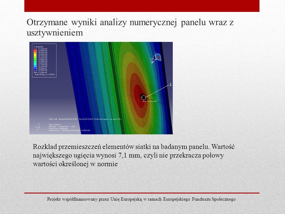 Otrzymane wyniki analizy numerycznej panelu wraz z usztywnieniem Rozkład przemieszczeń elementów siatki na badanym panelu. Wartość największego ugięci