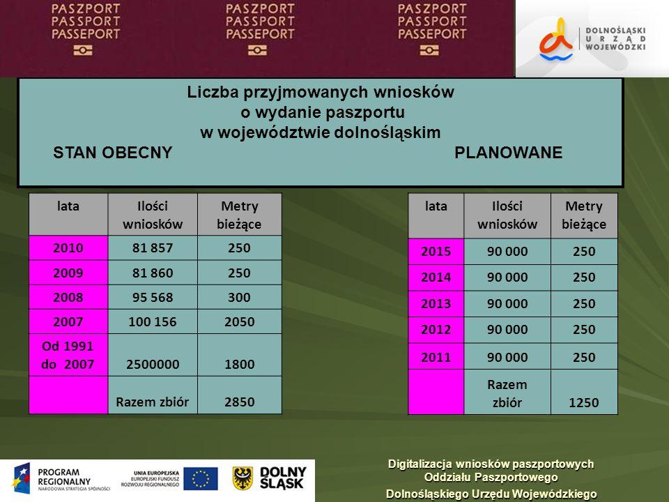 Liczba przyjmowanych wniosków o wydanie paszportu w województwie dolnośląskim STAN OBECNYPLANOWANE lataIlości wniosków Metry bieżące 201081 857250 200