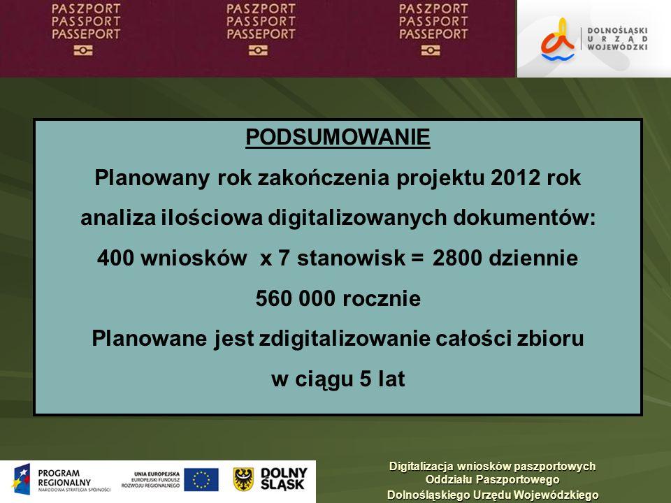 PODSUMOWANIE Planowany rok zakończenia projektu 2012 rok analiza ilościowa digitalizowanych dokumentów: 400 wniosków x 7 stanowisk =2800 dziennie 560