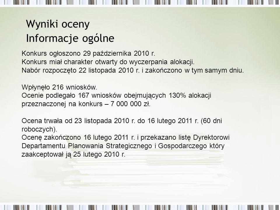 Wyniki oceny Informacje ogólne Konkurs ogłoszono 29 października 2010 r.