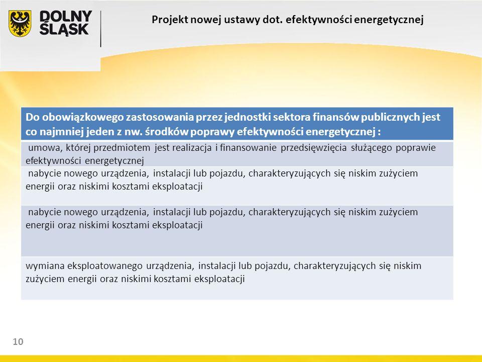 10 Projekt nowej ustawy dot. efektywności energetycznej Do obowiązkowego zastosowania przez jednostki sektora finansów publicznych jest co najmniej je