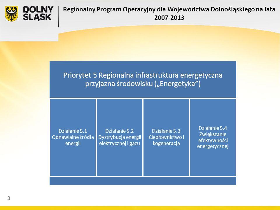 3 Regionalny Program Operacyjny dla Województwa Dolnośląskiego na lata 2007-2013 Priorytet 5 Regionalna infrastruktura energetyczna przyjazna środowisku (Energetyka) Działanie 5.1 Odnawialne źródła energii Działanie 5.2 Dystrybucja energii elektrycznej i gazu Działanie 5.3 Ciepłownictwo i kogeneracja Działanie 5.4 Zwiększanie efektywności energetycznej