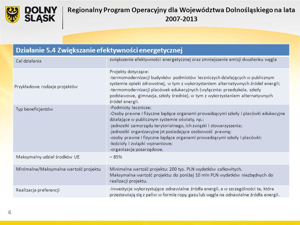 4 Regionalny Program Operacyjny dla Województwa Dolnośląskiego na lata 2007-2013 Działanie 5.4 Zwiększanie efektywności energetycznej Cel działania zwiększenie efektywności energetycznej oraz zmniejszenie emisji dwutlenku węgla Przykładowe rodzaje projektów Projekty dotyczące: -termomodernizacji budynków podmiotów leczniczych działających w publicznym systemie opieki zdrowotnej, w tym z wykorzystaniem alternatywnych źródeł energii; -termomodernizacji placówek edukacyjnych (wyłącznie: przedszkola, szkoły podstawowe, gimnazja, szkoły średnie), w tym z wykorzystaniem alternatywnych źródeł energii.