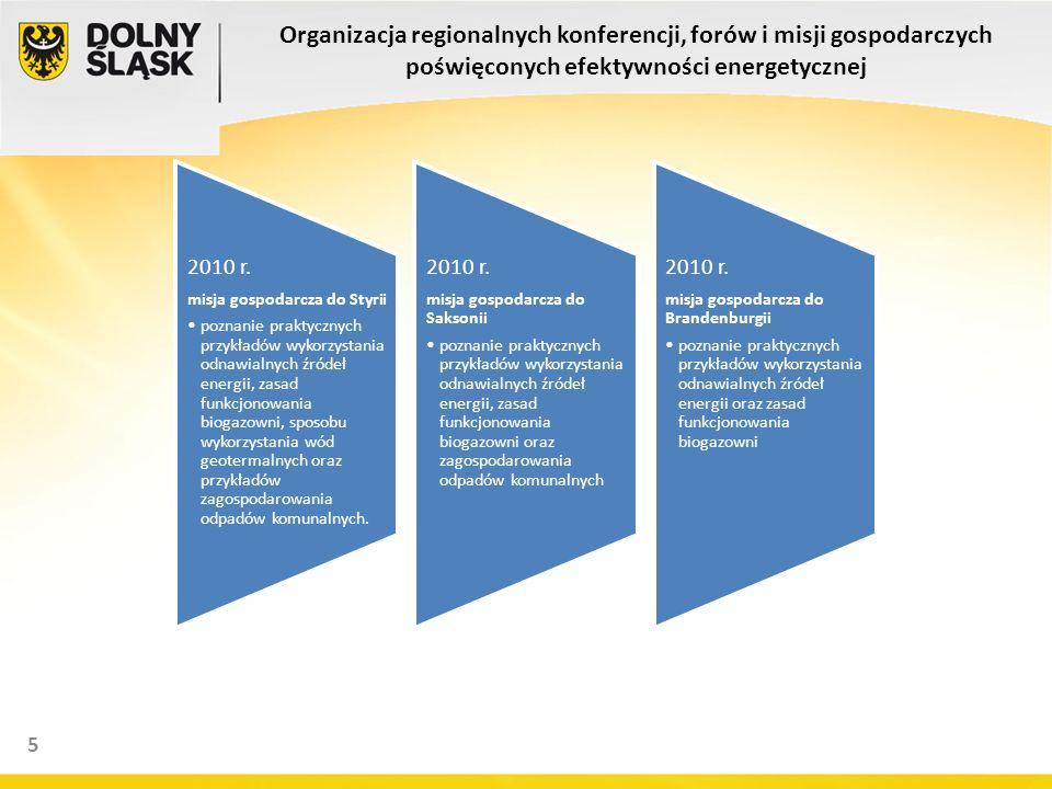 5 Organizacja regionalnych konferencji, forów i misji gospodarczych poświęconych efektywności energetycznej 2010 r.