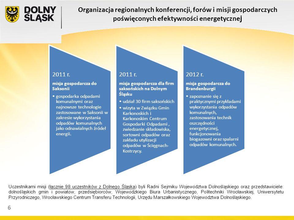 6 Organizacja regionalnych konferencji, forów i misji gospodarczych poświęconych efektywności energetyczne j 2011 r.