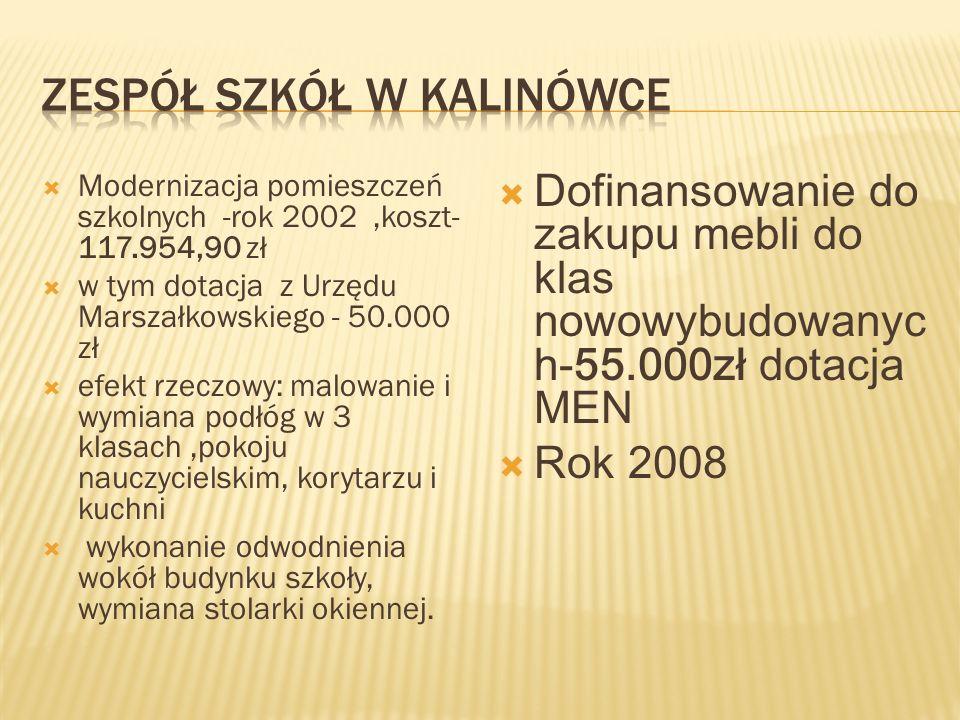 Remont klas lekcyjnych i korytarza na I piętrze oraz klasy dla oddziału przedszkolnego - rok 2009, kwota – 84235,00 zł w tym dotacja z MEN – 24.000,00