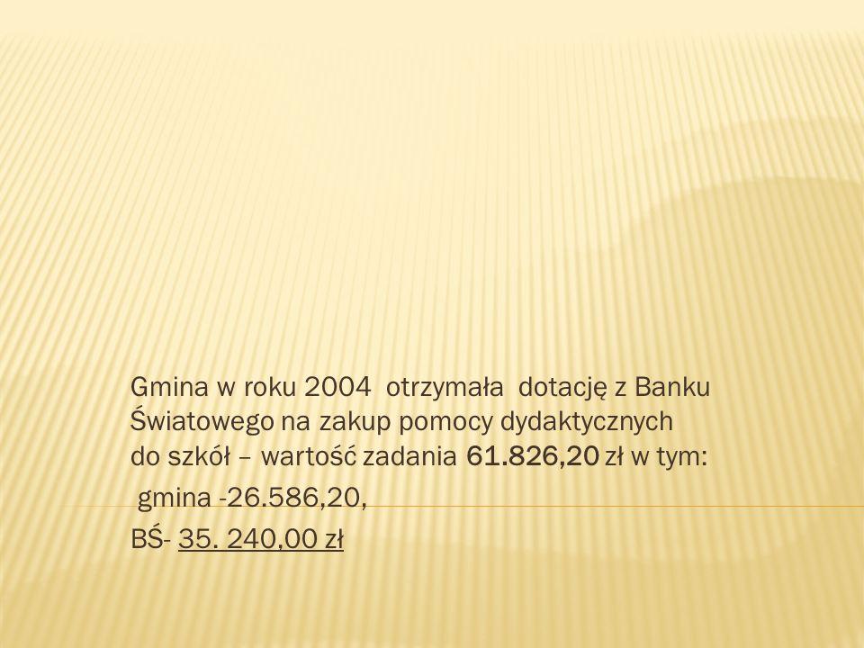Modernizacja pomieszczeń szkolnych -rok 2002,koszt- 117.954,90 zł w tym dotacja z Urzędu Marszałkowskiego - 50.000 zł efekt rzeczowy: malowanie i wymi