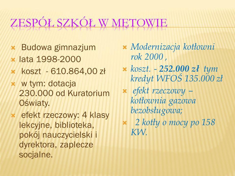 Budowa gimnazjum lata 1998-2000 koszt - 610.864,00 zł w tym: dotacja 230.000 od Kuratorium Oświaty.