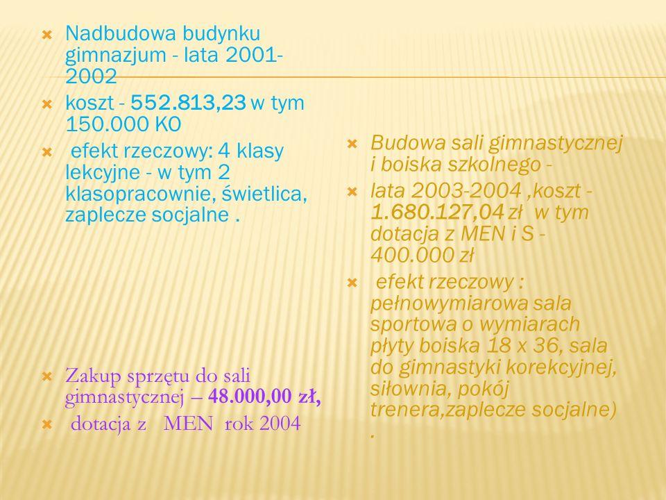 Budowa gimnazjum lata 1998-2000 koszt - 610.864,00 zł w tym: dotacja 230.000 od Kuratorium Oświaty. efekt rzeczowy: 4 klasy lekcyjne, biblioteka, pokó