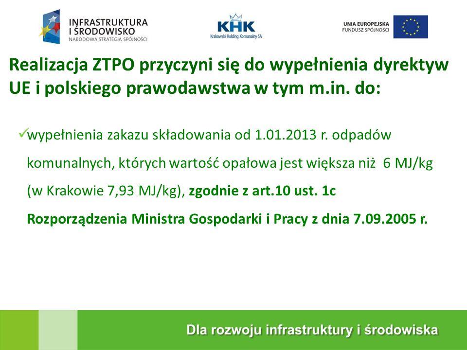 Realizacja ZTPO przyczyni się do wypełnienia dyrektyw UE i polskiego prawodawstwa w tym m.in. do: wypełnienia zakazu składowania od 1.01.2013 r. odpad