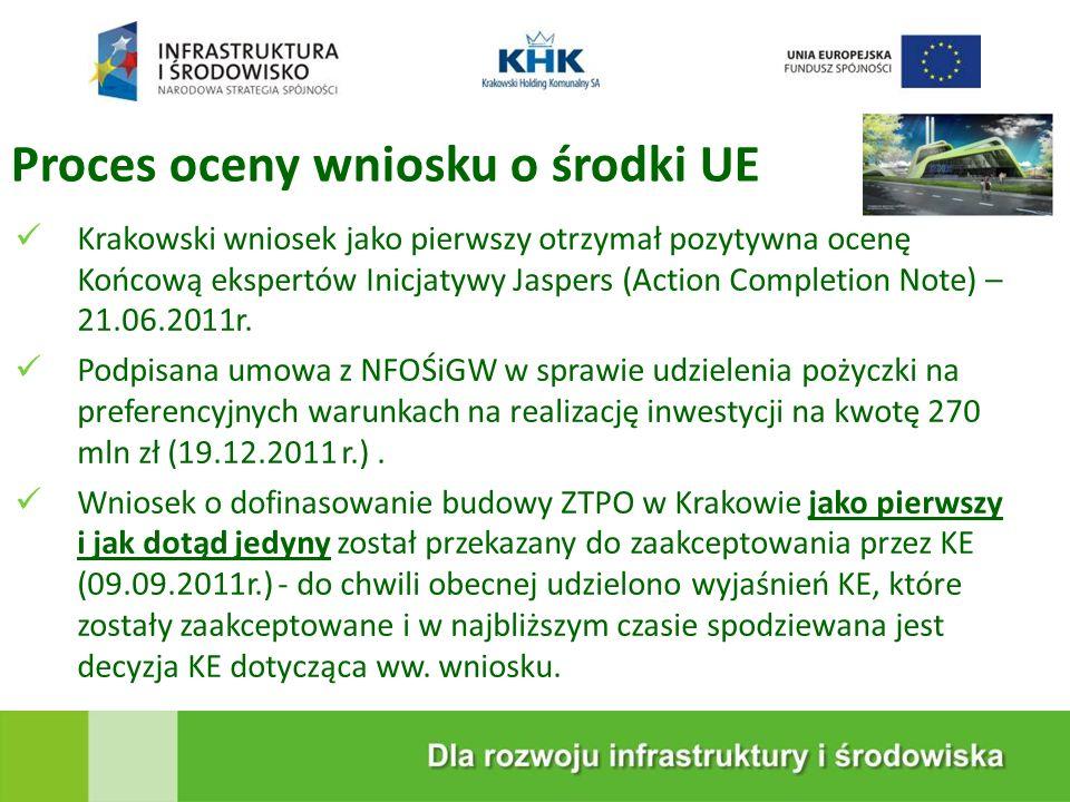 KRAKOWSKA EKOSPALARNIA Proces oceny wniosku o środki UE Krakowski wniosek jako pierwszy otrzymał pozytywna ocenę Końcową ekspertów Inicjatywy Jaspers