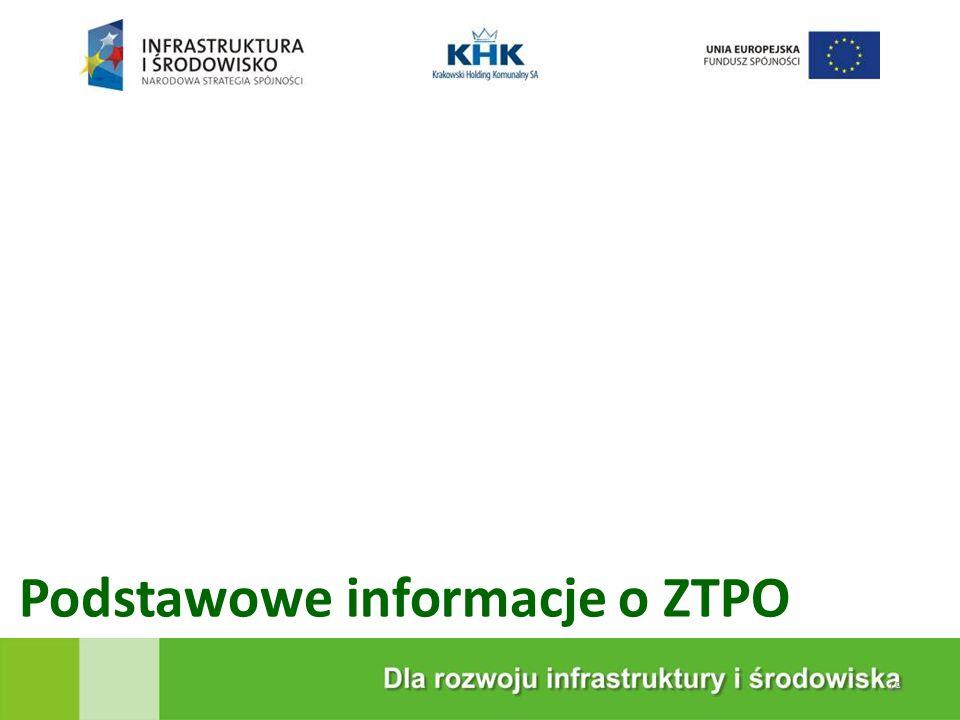 KRAKOWSKA EKOSPALARNIA W Krakowie produkuje się 321 tysięcy ton odpadów Wg prognoz w roku 2020 będzie to ok.