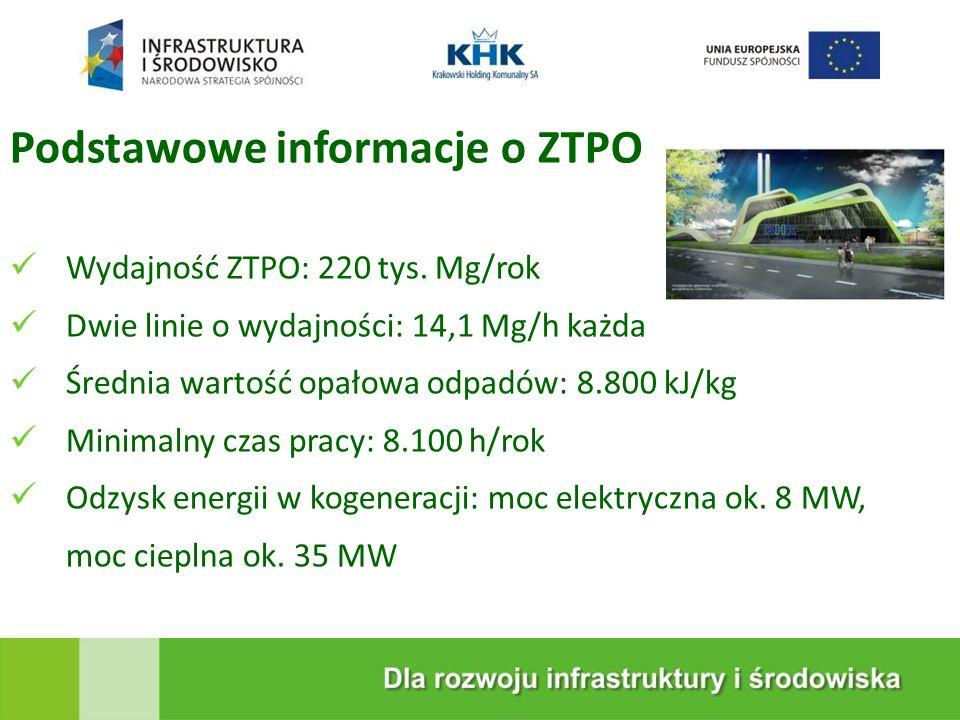 KRAKOWSKA EKOSPALARNIA Podstawowe informacje o ZTPO Wydajność ZTPO: 220 tys. Mg/rok Dwie linie o wydajności: 14,1 Mg/h każda Średnia wartość opałowa o