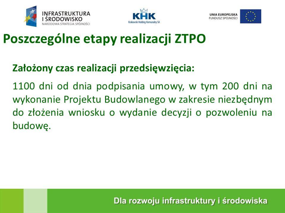 KRAKOWSKA EKOSPALARNIA Poszczególne etapy realizacji ZTPO Założony czas realizacji przedsięwzięcia: 1100 dni od dnia podpisania umowy, w tym 200 dni n