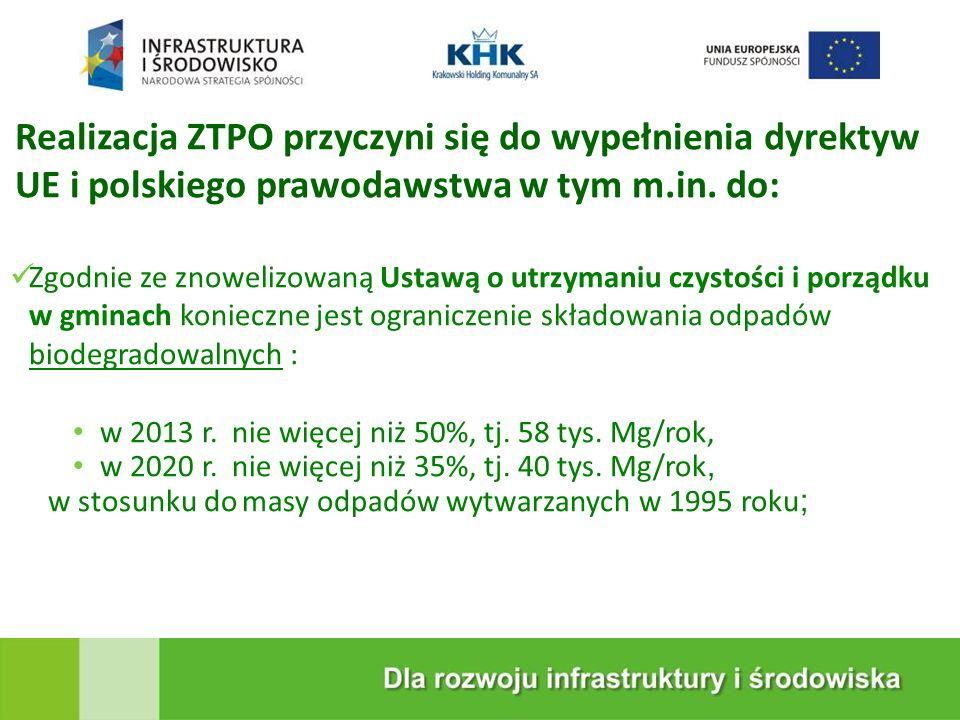 Realizacja ZTPO przyczyni się do wypełnienia dyrektyw UE i polskiego prawodawstwa w tym m.in. do: Zgodnie ze znowelizowaną Ustawą o utrzymaniu czystoś