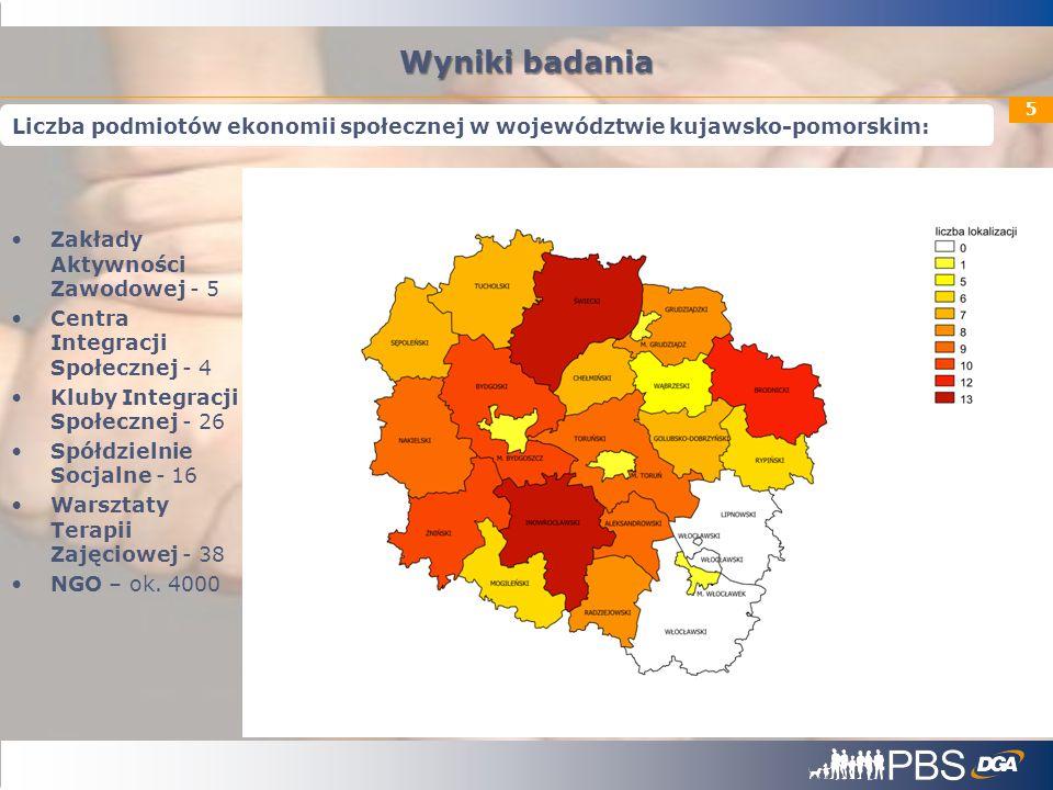 5 Wynikibadania Wyniki badania Liczba podmiotów ekonomii społecznej w województwie kujawsko-pomorskim: Zakłady Aktywności Zawodowej - 5 Centra Integra