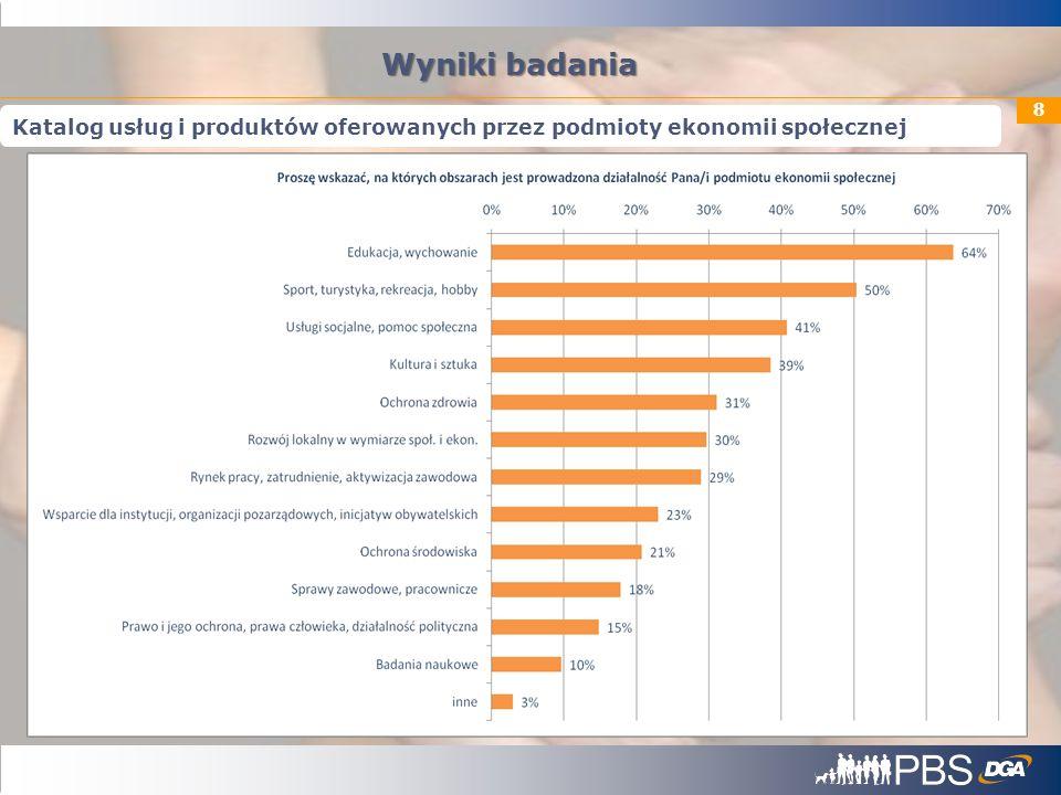 8 Wyniki badania Katalog usług i produktów oferowanych przez podmioty ekonomii społecznej