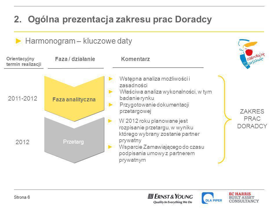 Strona 6 Wstępna analiza możliwości i zasadności Właściwa analiza wykonalności, w tym badanie rynku Przygotowanie dokumentacji przetargowej W 2012 rok