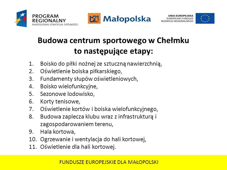 FUNDUSZE EUROPEJSKIE DLA MAŁOPOLSKI Budowa centrum sportowego w Chełmku to następujące etapy: 1.Boisko do piłki nożnej ze sztuczną nawierzchnią, 2.Ośw