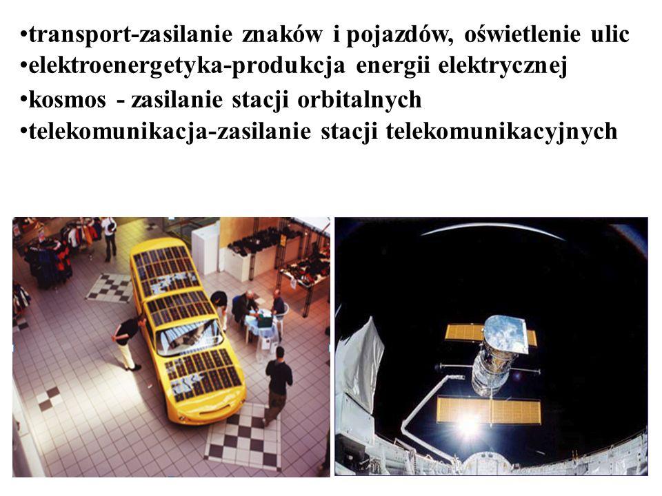 transport-zasilanie znaków i pojazdów, oświetlenie ulic elektroenergetyka-produkcja energii elektrycznej kosmos - zasilanie stacji orbitalnych telekom