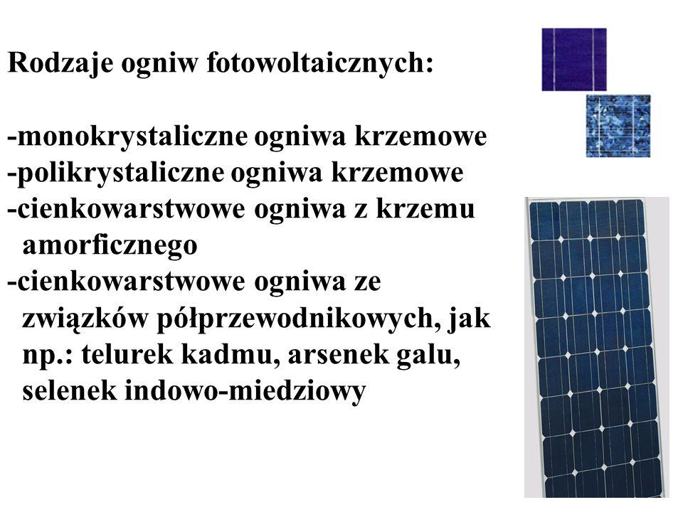 Rodzaje ogniw fotowoltaicznych: -monokrystaliczne ogniwa krzemowe -polikrystaliczne ogniwa krzemowe -cienkowarstwowe ogniwa z krzemu amorficznego -cie