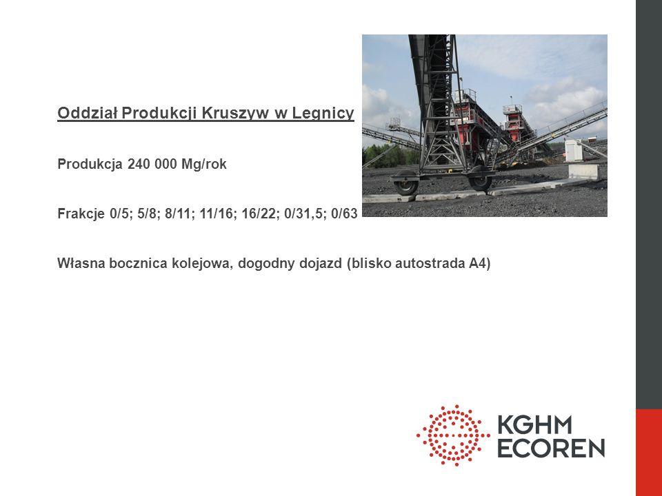 Oddział Produkcji Kruszyw w Legnicy Produkcja 240 000 Mg/rok Frakcje 0/5; 5/8; 8/11; 11/16; 16/22; 0/31,5; 0/63 Własna bocznica kolejowa, dogodny doja