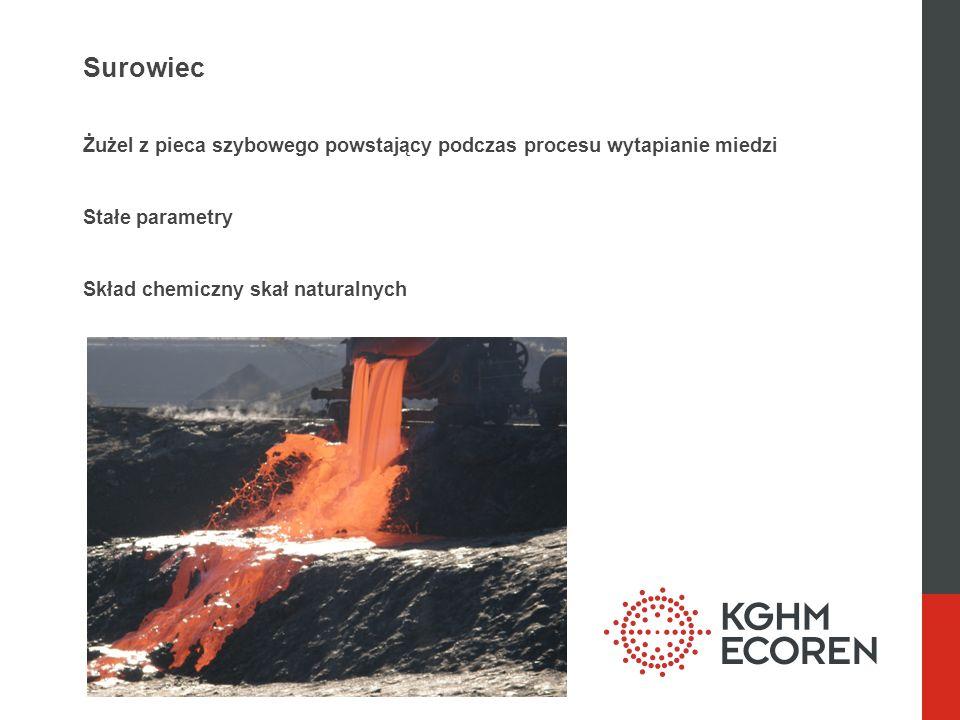 Surowiec Żużel z pieca szybowego powstający podczas procesu wytapianie miedzi Stałe parametry Skład chemiczny skał naturalnych