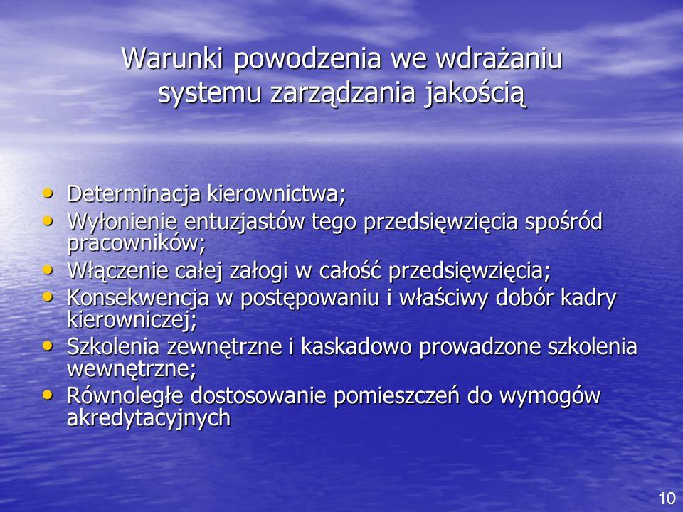 Warunki powodzenia we wdrażaniu systemu zarządzania jakością Determinacja kierownictwa; Determinacja kierownictwa; Wyłonienie entuzjastów tego przedsi