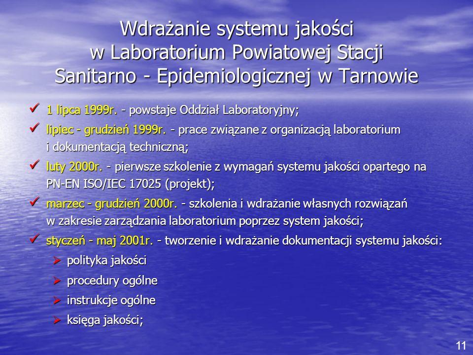 Wdrażanie systemu jakości w Laboratorium Powiatowej Stacji Sanitarno - Epidemiologicznej w Tarnowie 1 lipca 1999r. - powstaje Oddział Laboratoryjny; 1