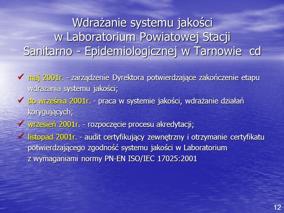 maj 2001r. - zarządzenie Dyrektora potwierdzające zakończenie etapu wdrażania systemu jakości; maj 2001r. - zarządzenie Dyrektora potwierdzające zakoń