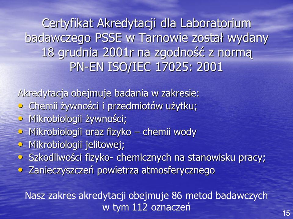 Certyfikat Akredytacji dla Laboratorium badawczego PSSE w Tarnowie został wydany 18 grudnia 2001r na zgodność z normą PN-EN ISO/IEC 17025: 2001 Akredy