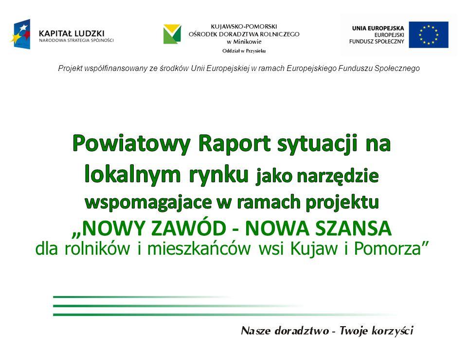 dla rolników i mieszkańców wsi Kujaw i Pomorza Projekt współfinansowany ze środków Unii Europejskiej w ramach Europejskiego Funduszu Społecznego