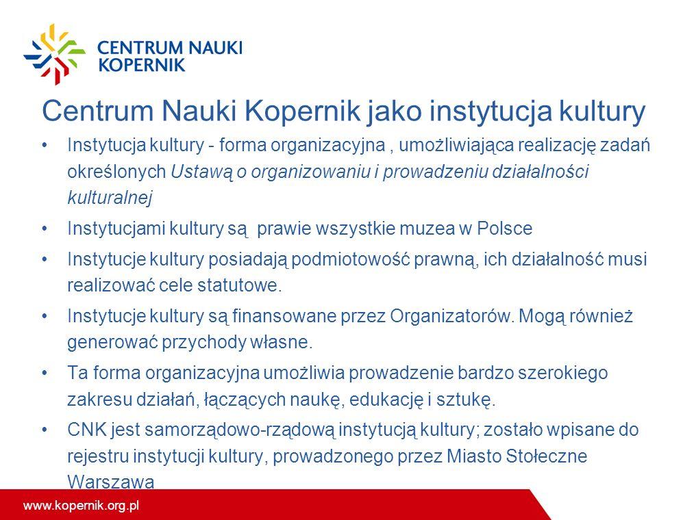 www.kopernik.org.pl Centrum Nauki Kopernik jako instytucja kultury Instytucja kultury - forma organizacyjna, umożliwiająca realizację zadań określonych Ustawą o organizowaniu i prowadzeniu działalności kulturalnej Instytucjami kultury są prawie wszystkie muzea w Polsce Instytucje kultury posiadają podmiotowość prawną, ich działalność musi realizować cele statutowe.
