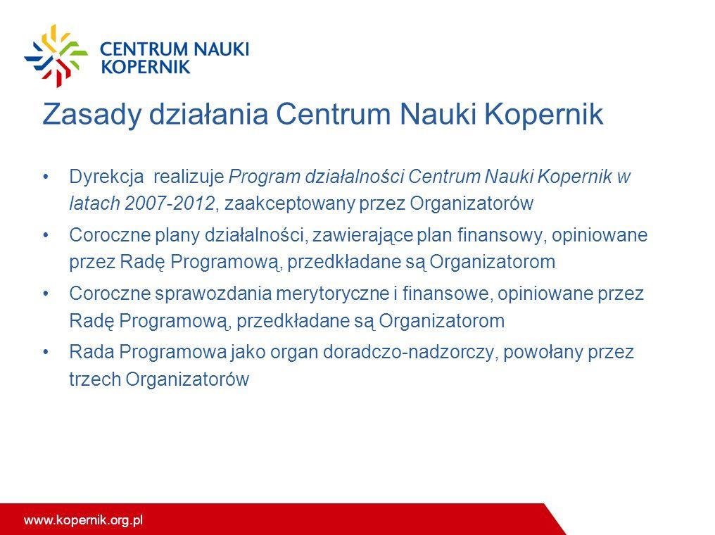 www.kopernik.org.pl Zasady działania Centrum Nauki Kopernik Dyrekcja realizuje Program działalności Centrum Nauki Kopernik w latach 2007-2012, zaakcep