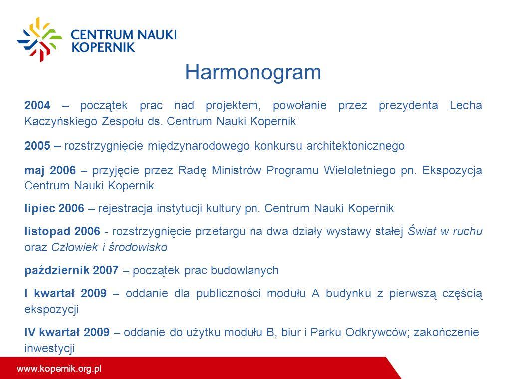 www.kopernik.org.pl Harmonogram 2004 – początek prac nad projektem, powołanie przez prezydenta Lecha Kaczyńskiego Zespołu ds. Centrum Nauki Kopernik 2