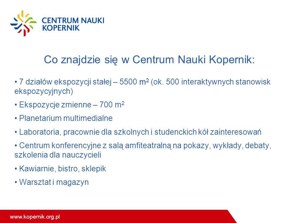www.kopernik.org.pl Co znajdzie się w Centrum Nauki Kopernik: m 2 7 działów ekspozycji stałej – 5500 m 2 (ok. 500 interaktywnych stanowisk ekspozycyjn