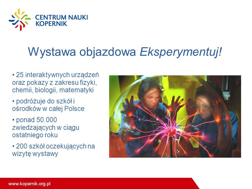 www.kopernik.org.pl Wystawa objazdowa Eksperymentuj! 25 interaktywnych urządzeń oraz pokazy z zakresu fizyki, chemii, biologii, matematyki podróżuje d