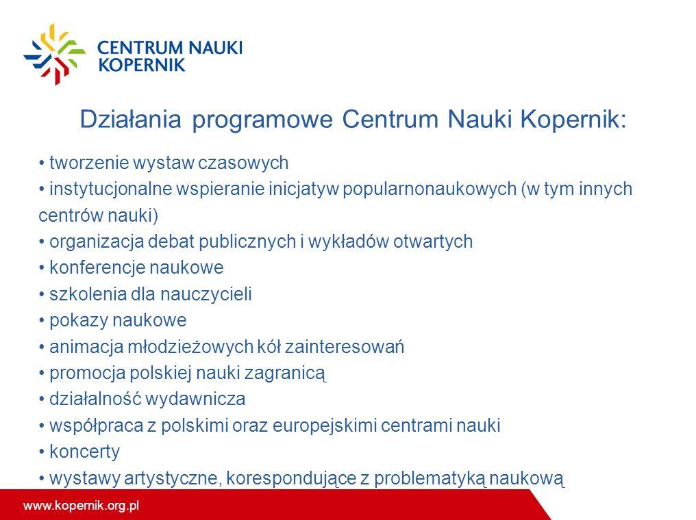 www.kopernik.org.pl Działania programowe Centrum Nauki Kopernik: tworzenie wystaw czasowych instytucjonalne wspieranie inicjatyw popularnonaukowych (w