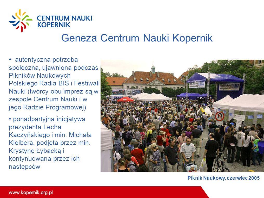 www.kopernik.org.pl Geneza Centrum Nauki Kopernik autentyczna potrzeba społeczna, ujawniona podczas Pikników Naukowych Polskiego Radia BIS i Festiwali