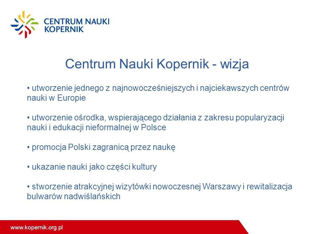 www.kopernik.org.pl Centrum Nauki Kopernik - wizja utworzenie jednego z najnowocześniejszych i najciekawszych centrów nauki w Europie utworzenie ośrod