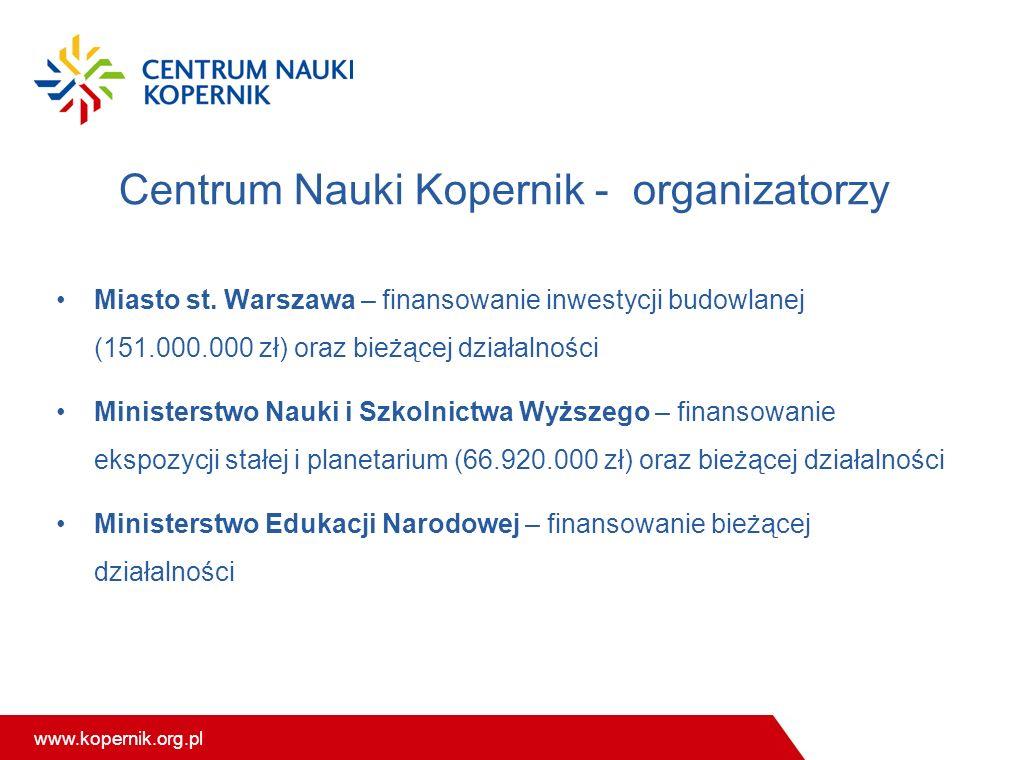 www.kopernik.org.pl Centrum Nauki Kopernik - organizatorzy Miasto st. Warszawa – finansowanie inwestycji budowlanej (151.000.000 zł) oraz bieżącej dzi