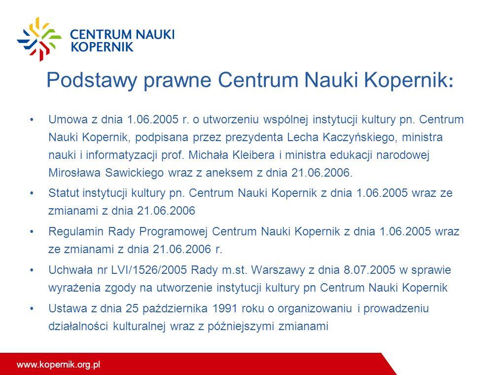 www.kopernik.org.pl Podstawy prawne Centrum Nauki Kopernik : Umowa z dnia 1.06.2005 r. o utworzeniu wspólnej instytucji kultury pn. Centrum Nauki Kope