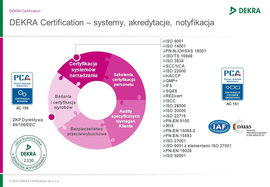 DEKRA Certification – systemy, akredytacje, notyfikacja Certyfikacja systemów zarządzania Hardware ISO 9001 ISO 14001 PN-N-/OHSAS 18001 ISO/TS 16949 I