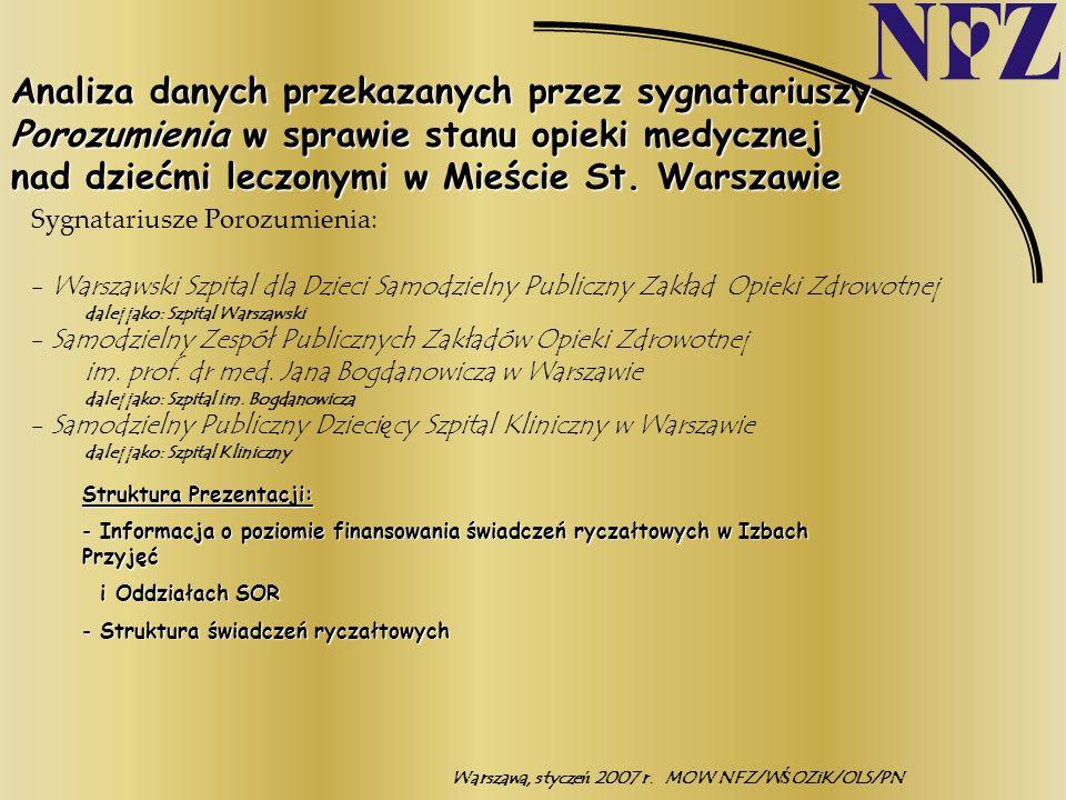 Warszawa, styczeń 2007 r.MOW NFZ/WŚOZiK/OLS/PN Informacja o poziomie finansowania izb przyjęć i oddziałów SOR – porównanie ze szpitalami spoza Mazowsza (2006 r.)