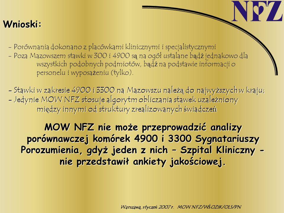 Warszawa, styczeń 2007 r.MOW NFZ/WŚOZiK/OLS/PN Struktura i poziom finansowania świadczeń jednostkowych izb przyjęć i oddziałów SOR w trzech szpitalach pediatrycznych Okres sprawozdawczy: 01-09.2006 r.
