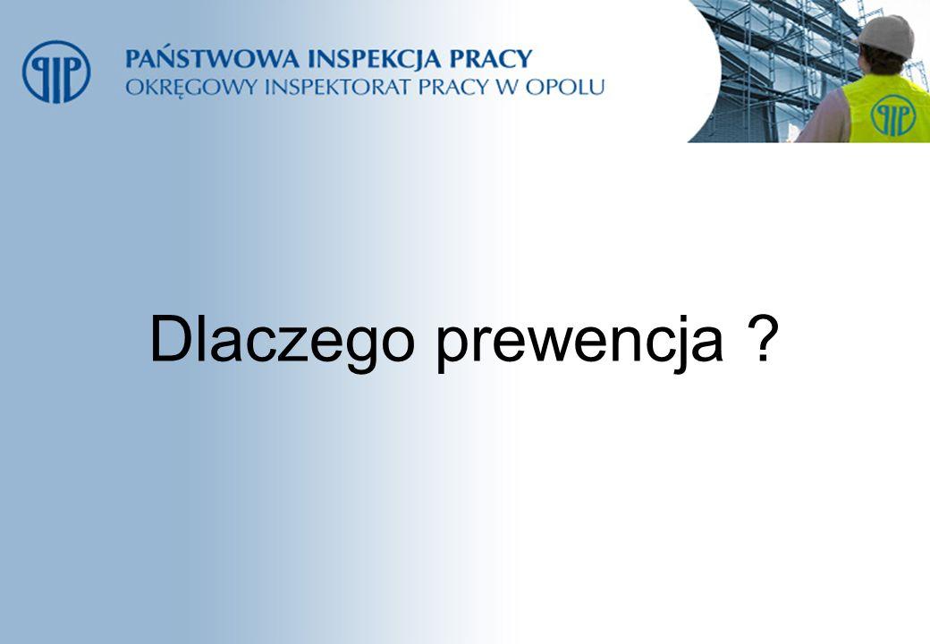 """Prezentacja """"Dlaczego prewencja ?. Liczne zmiany prawa ..."""