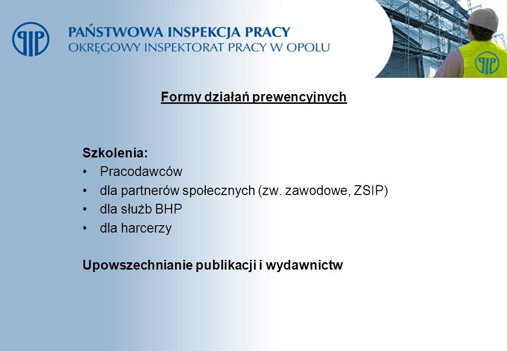 Formy działań prewencyjnych Szkolenia: Pracodawców dla partnerów społecznych (zw. zawodowe, ZSIP) dla służb BHP dla harcerzy Upowszechnianie publikacj